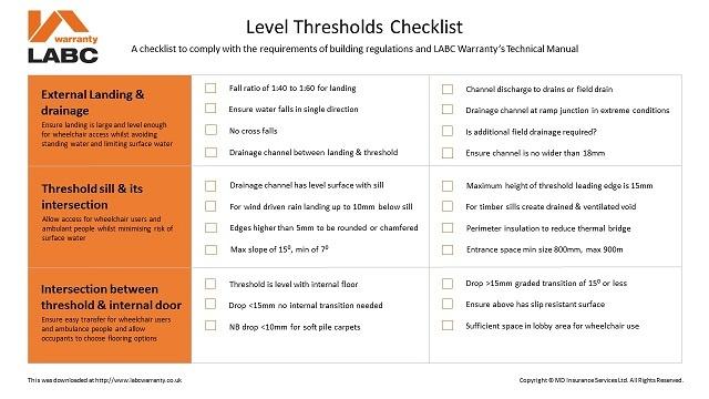 Checklist for Installing Level Thresholds.jpg